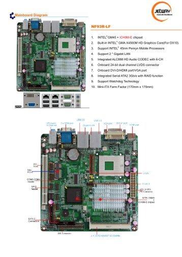 JETWAY NF94-270-LF INTEL CHIPSET DRIVERS MAC