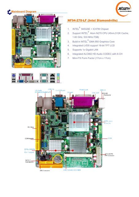 JETWAY NF77-1G6E-LF DRIVERS FOR PC