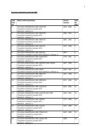Seznam archivních pomůcek (AP) - Židovské muzeum v Praze