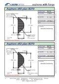 Asphere d27 plan B270 - Docter® Optics - Page 6
