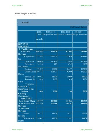 Union Budget 2010-2011 Receipts (In Crore of Rupees ... - Jeywin