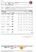 Prix St-Georges 2009 - Page 2