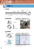 つばさ杭®(土木編) - JFEスチール - Page 6