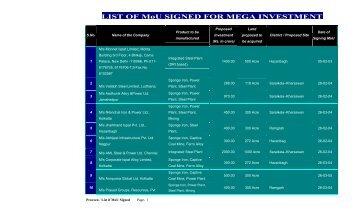Www jharkhand gov in Magazines