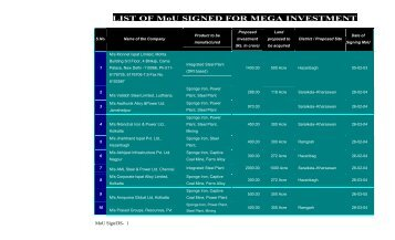 LIST OF MoU SIGNED FOR MEGA INVESTMENT - Jharkhand