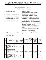 Tender Notice - Jharkhand