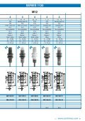 Capacitive proximity switches - Page 5