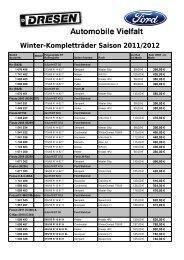 Winter-Kompletträder Saison 2011/2012