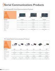 Serial Communications Products - JMS Industrial Automation