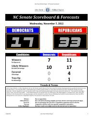 to see the UPDATED list of all 50 Senate races with winners v/s