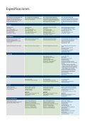 VLT® Arrancador Suave - comser ltda. - Page 7