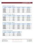 Download Catalogue - Jordair Compressors Inc. - Page 3