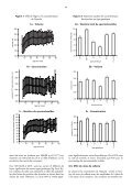 rences in semen production and quality were found between - Page 5