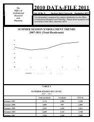 Total Headcount - Jackson State University