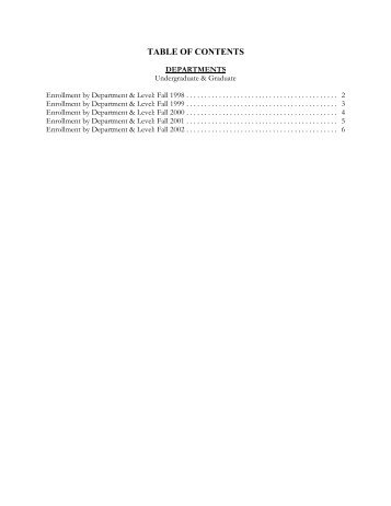 TABLE OF CONTENTS - Jackson State University