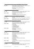 Evandro Cardoso Santos, Ph.D. Curriculum Vitae Page 1 of 23 - Page 7
