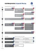 Jubla-Karriere Jungwacht Blauring - Jungwacht Blauring Schweiz - Page 2