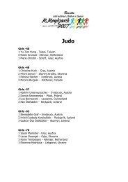 Results - Judo Landesverband Steiermark