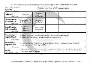 Deutscher Judo-Bund Prüfungsordnung für Kyu-Grade