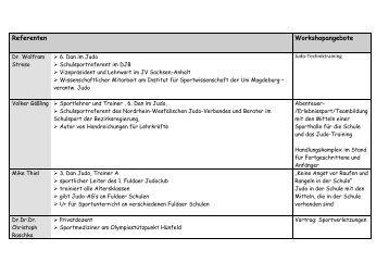 Referenten - Deutscher Judobund eV