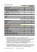 Sachstandsbericht 2006 - Kommunale Jugendarbeit Neckarsulm - Page 2