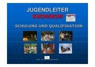 Arbeitsmaterial der Ausbildung - Schulung und Qualifikation