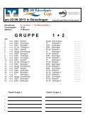 am 22.09.2013 in Deisslingen - Jugendfußball Bezirk Schwarzwald - Seite 2