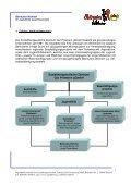 Betreutes Wohnen - Gut Priemern - Page 4