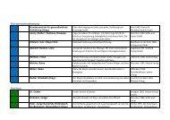 Bibliotheksverzeichnis 2013 [ pdf | Größe: 5.1 MB ] - Katholisches ...