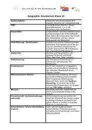 kannst du das Grundwissen der 10. Jahrgangsstufe als PDF ...