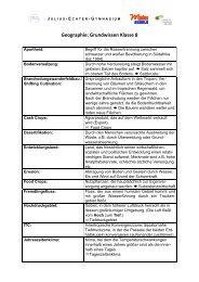 kannst du das Grundwissen der 8. Jahrgangsstufe als PDF ...