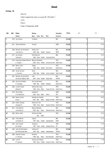 Result Comp. 14 - jump-results.com
