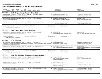 BUILDING PERMIT APPLICATIONS 9/1/2005 to 9/30/2005