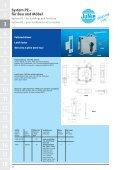 System PZ - Seite 6