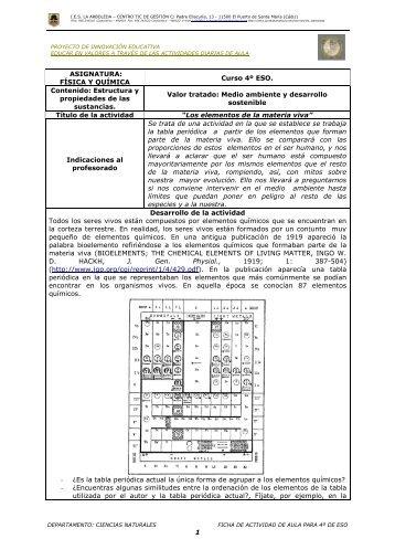 FÍSICA Y QUÍMICA Curso 4º ESO. Contenido: Estructura y ...