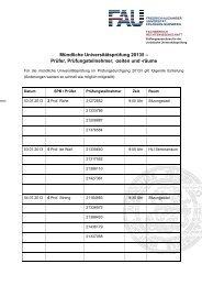 Einteilung der Prüfungsgruppen für die mündlichen JUP 2013-1