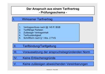 Der Anspruch aus einem Tarifvertrag - Prüfungsschema - I ...