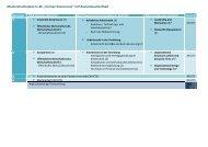 Masterstudienplan Arbeitsrecht - Jura - Universität Mannheim