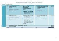 Musterstudienplan Arbeitsrecht - Jura - Universität Mannheim