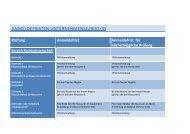 anmeldefristen unternehmensjurist/in - Jura - Universität Mannheim