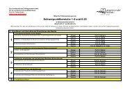 Mögliche Prüfungsleistungen im Wintersemester 2013/14
