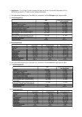 Jahresbericht 2004 des Präsidenten des ... - Jurawelt - Page 3
