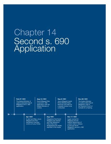 Chapter 14 Second s. 690 Application - Ministry of Justice