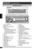 Kontrolpanel — KD-G442/KD-G441/KD-G351 - JVC Danmark - Page 4