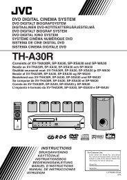 TH-A30R
