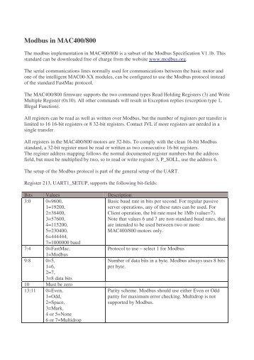 Atv310 Modbus address manual