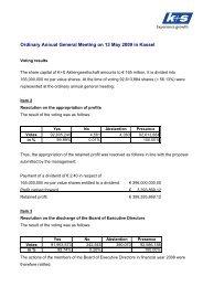 Voting results - K+S Aktiengesellschaft