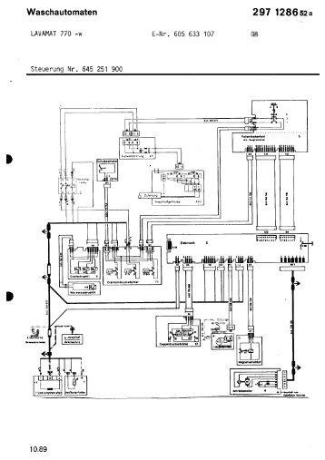 diagrama de heyland pdf