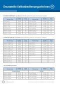 Ersatzteile Selbstbedienungsvitrinen GASTRONORM GN - Seite 3