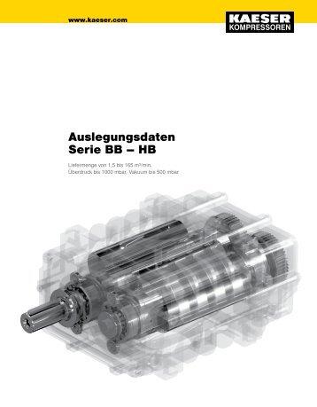 Auslegungsdaten Serie BB – HB